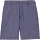 Men Shorts Solid - Solid Straight bermuda, Jeans blue front